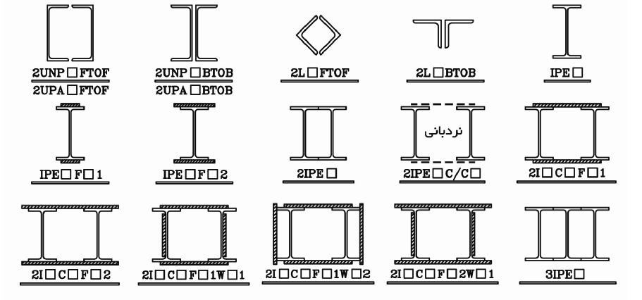 دانلود مقاطع فولادی ایرانی