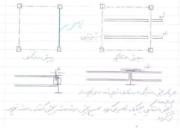 دانلود جزوه درس سازه های فولادیبرای دانلود جزوه سازه فولادی 1-2 روی لینک زیر کلیک نمایید: ( چنانچه عضو سایت نیستید، رایگان و در چند ثانیه عضو شوید)