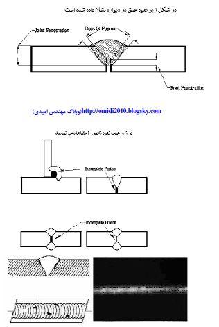 جوشکاری سازه فولادی