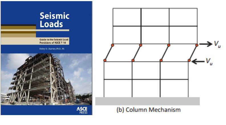روش محاسبه مقاومت طبقه در ETABS2015