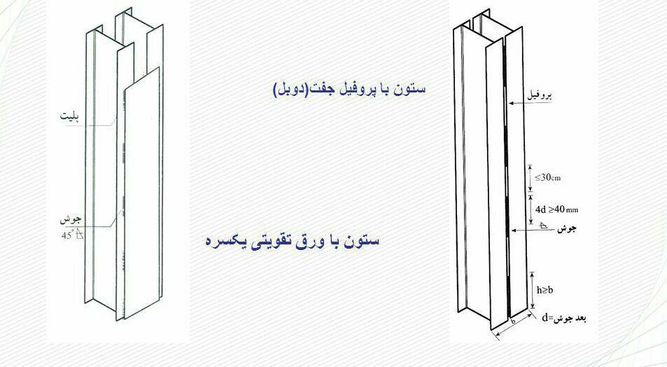 ستون فولادی