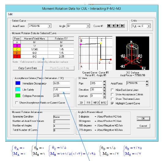 جزوه آموزشی بهسازی و تحلیل پوش آور یک سازه فولادی