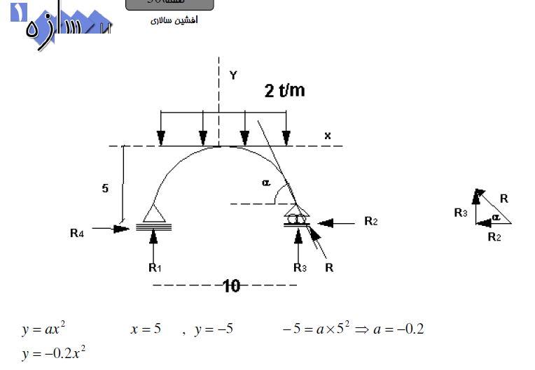 دانلود جزوه تحلیل سازه ها ۱ از مهندس افشین سالاری