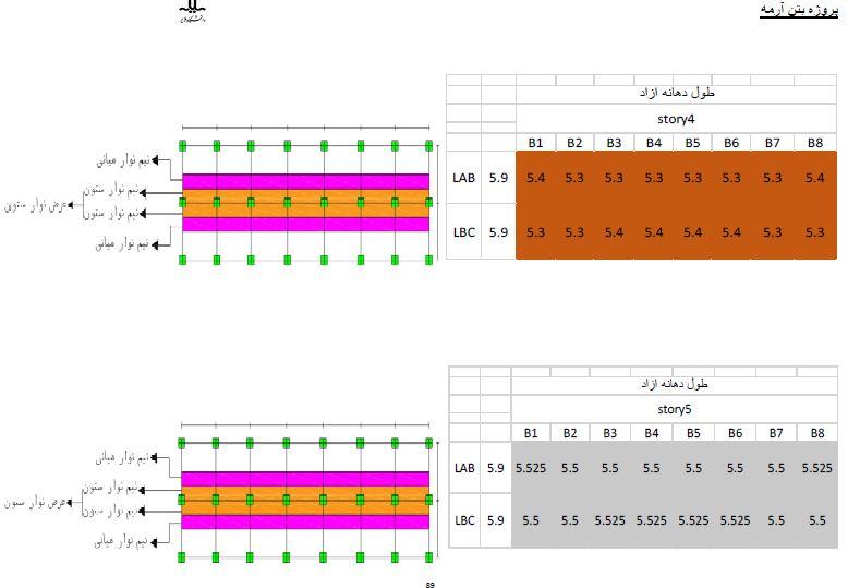 دفترچه محاسبات سازه بتنی ۹طبقه با دیوار برشی