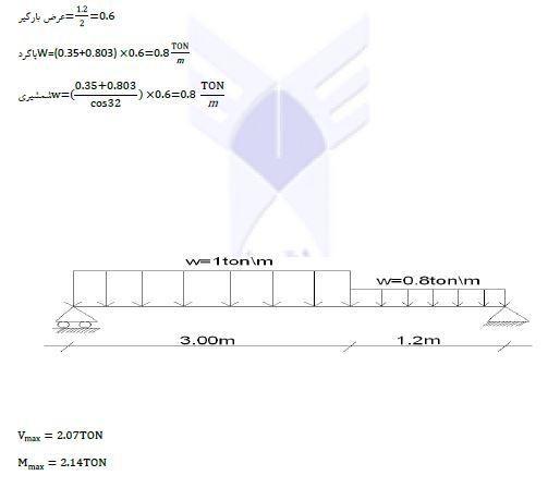 طراحی دستی سازه