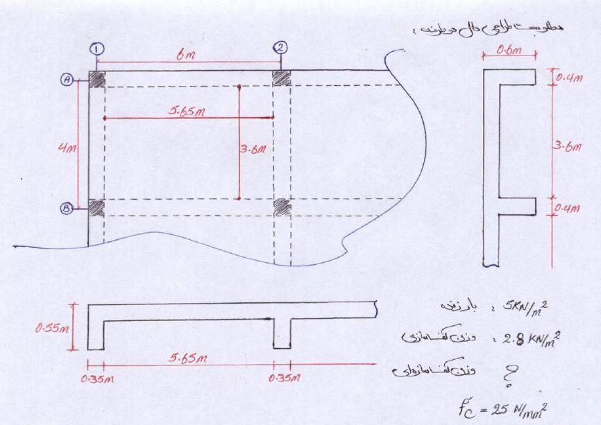 طراحی دال بتن آرمه| جزوه طراحی دستی دال یک طرفه و دوطرفه