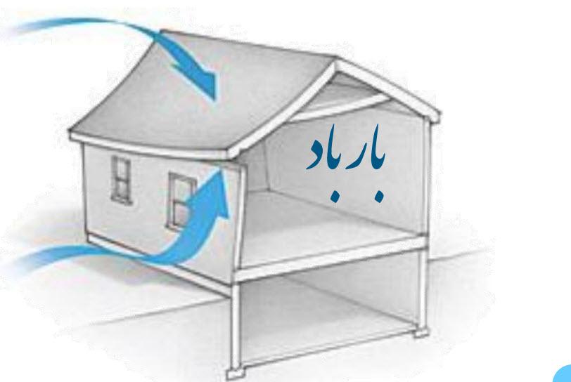 بارگذاری سازه فولادی با دیواربرشی بتنی | جزوه آموزشی