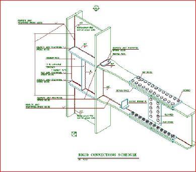 طرح و اجرای سازه های فولادی با اتصالات پیچی