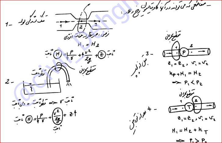 جزوه خلاصه مکانیک سیالات حاوی فرمول ها و نکات مهم