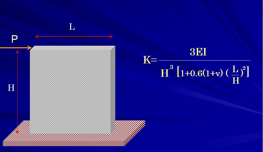 درباره سختی سازه |جزوه و پاورپوینت محاسبات سختی